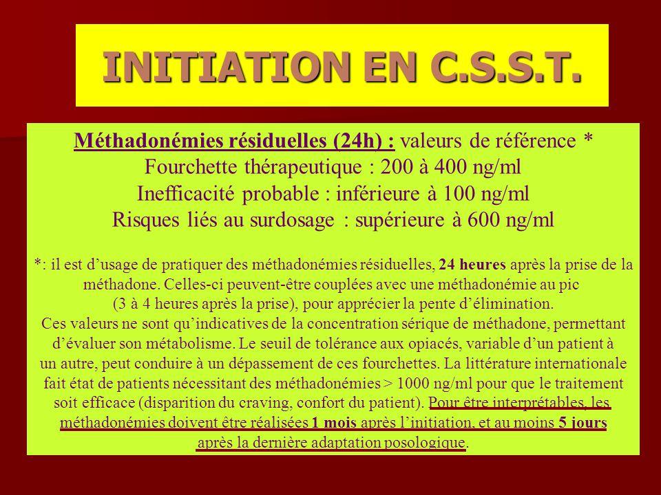 Méthadonémies résiduelles (24h) : valeurs de référence * Fourchette thérapeutique : 200 à 400 ng/ml Inefficacité probable : inférieure à 100 ng/ml Ris