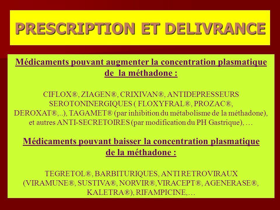 Médicaments pouvant augmenter la concentration plasmatique de la méthadone : CIFLOX®, ZIAGEN®, CRIXIVAN®, ANTIDEPRESSEURS SEROTONINERGIQUES ( FLOXYFRA