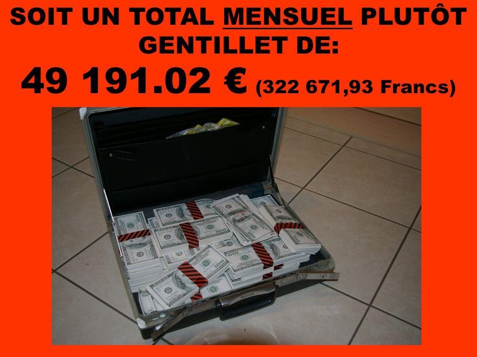 RETRAITE DE MAIRE DE NEUILLY (A VIE): (A VIE): 6 241,92 € (40 944.31 Francs)