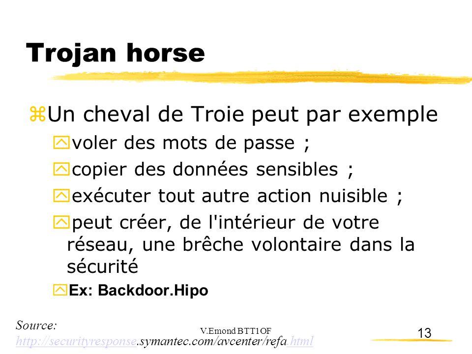 13 Trojan horse  Un cheval de Troie peut par exemple  voler des mots de passe ;  copier des données sensibles ;  exécuter tout autre action nuisible ;  peut créer, de l intérieur de votre réseau, une brêche volontaire dans la sécurité  Ex: Backdoor.Hipo Source: http://securityresponse.symantec.com/avcenter/refa.html http://securityresponse.html V.Emond BTT1OF