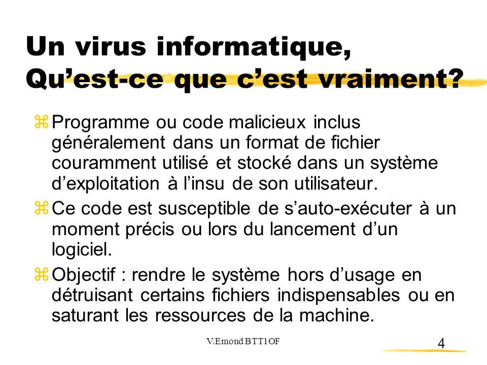 4 Un virus informatique, Qu'est-ce que c'est vraiment?  Programme ou code malicieux inclus généralement dans un format de fichier couramment utilisé