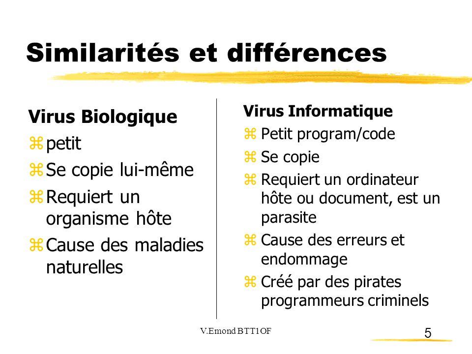 5 Similarités et différences Virus Biologique  petit  Se copie lui-même  Requiert un organisme hôte  Cause des maladies naturelles Virus Informati