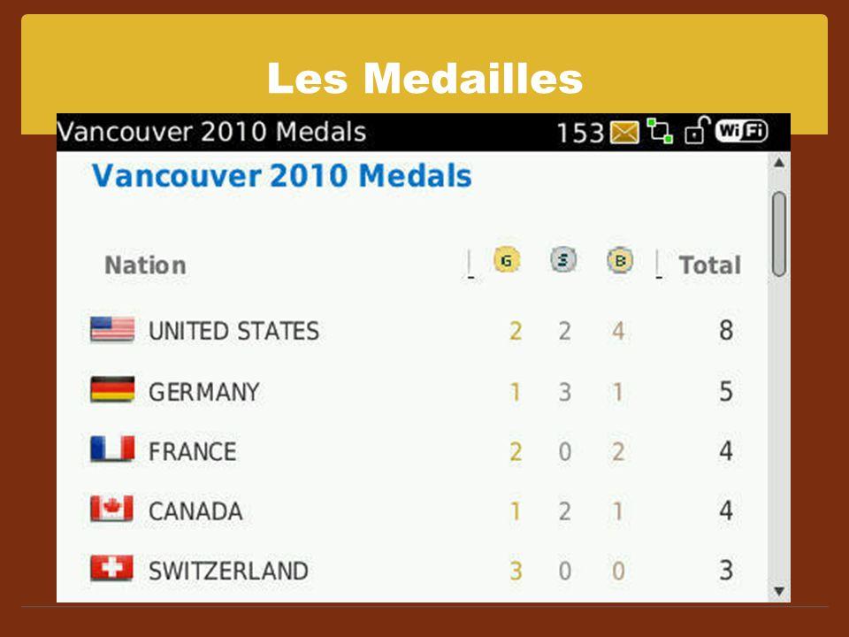 Les Medailles