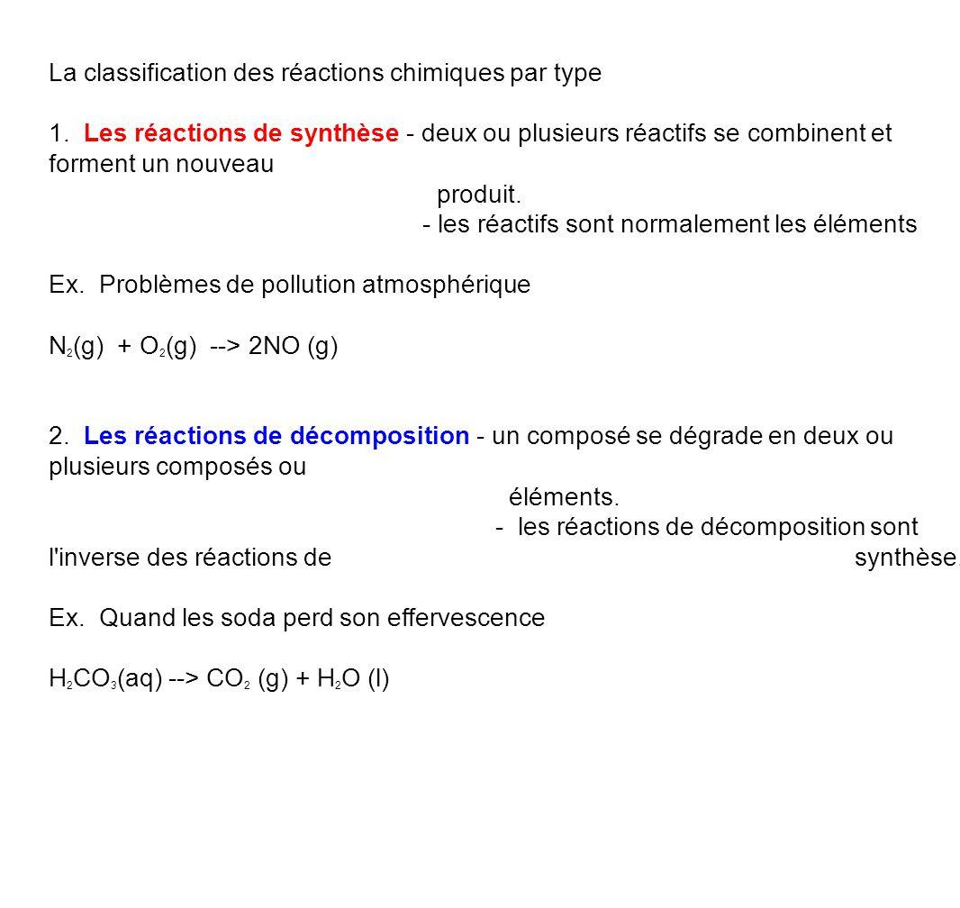 La classification des réactions chimiques par type 1. Les réactions de synthèse - deux ou plusieurs réactifs se combinent et forment un nouveau produi