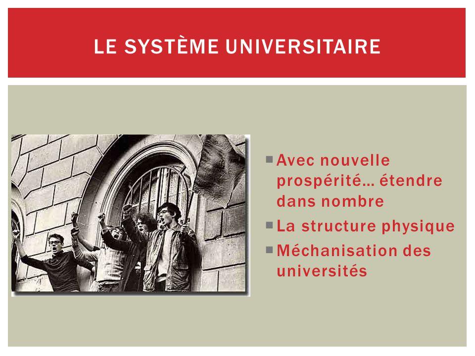  Avec nouvelle prospérité… étendre dans nombre  La structure physique  Méchanisation des universités LE SYSTÈME UNIVERSITAIRE
