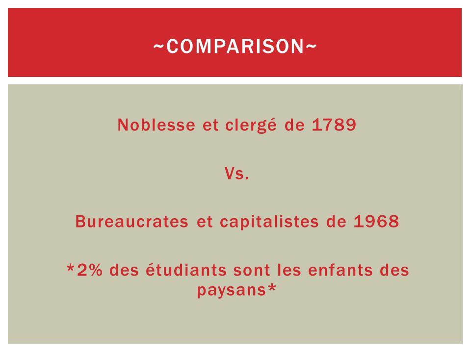 Noblesse et clergé de 1789 Vs.