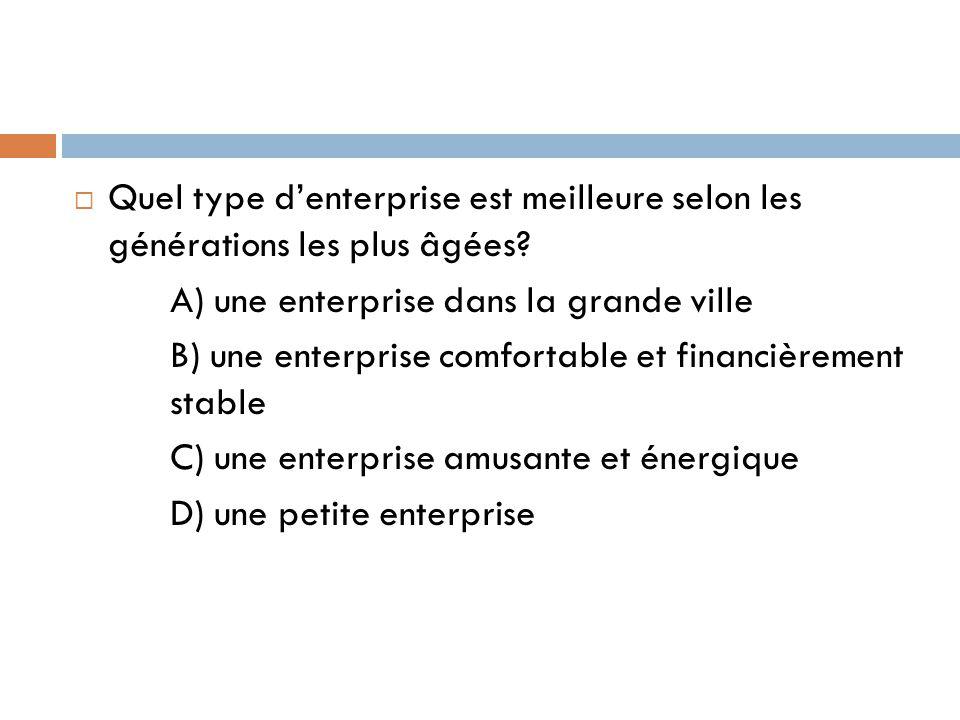  Quel type d'enterprise est meilleure selon les générations les plus âgées? A) une enterprise dans la grande ville B) une enterprise comfortable et f