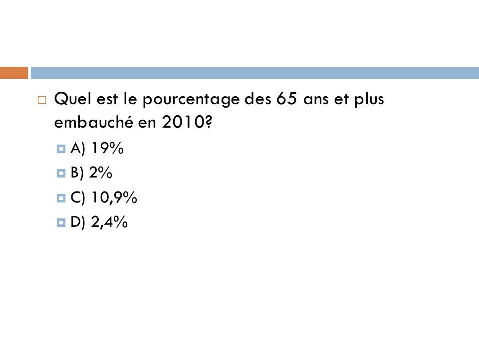  Quel est le pourcentage des 65 ans et plus embauché en 2010?  A) 19%  B) 2%  C) 10,9%  D) 2,4%
