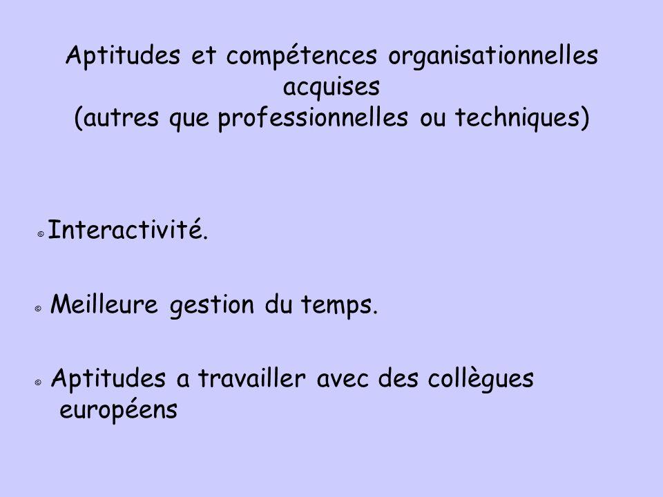 Aptitudes et compétences organisationnelles acquises (autres que professionnelles ou techniques) © Interactivité.