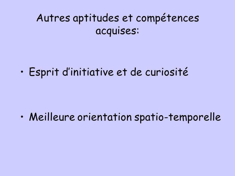 Autres aptitudes et compétences acquises: Esprit d'initiative et de curiosité Meilleure orientation spatio-temporelle