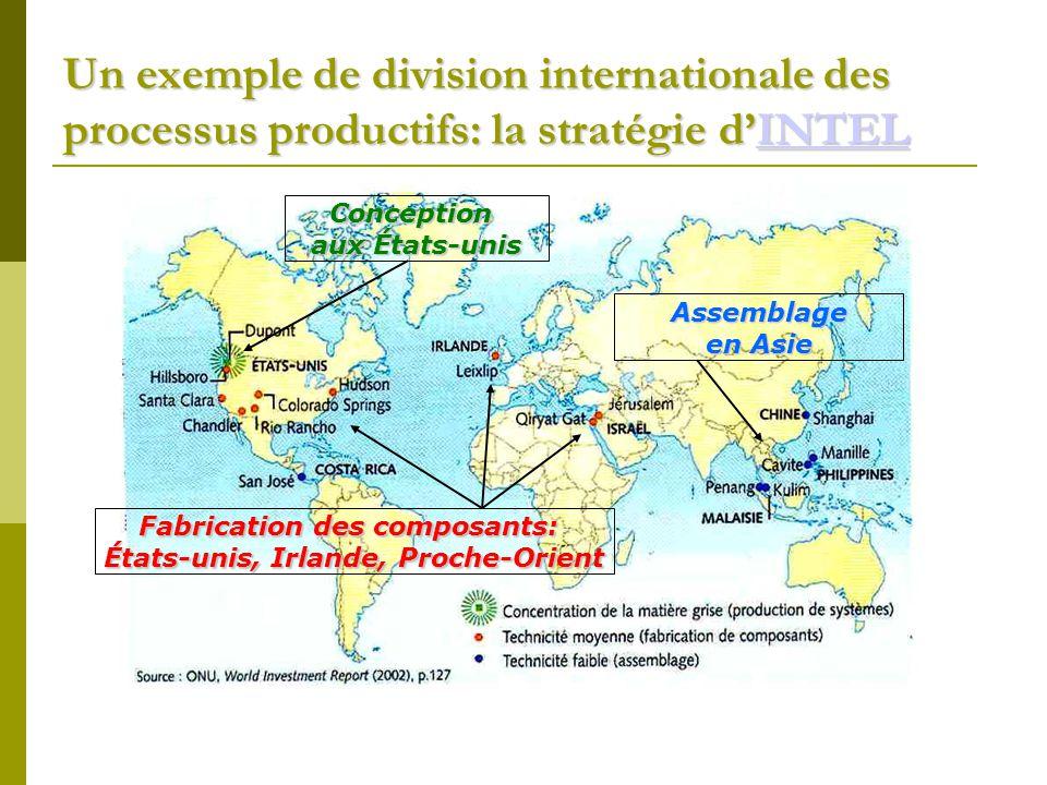Un exemple de division internationale des processus productifs: la stratégie d'INTEL INTEL Conception aux États-unis Fabrication des composants: États-unis, Irlande, Proche-Orient Assemblage en Asie