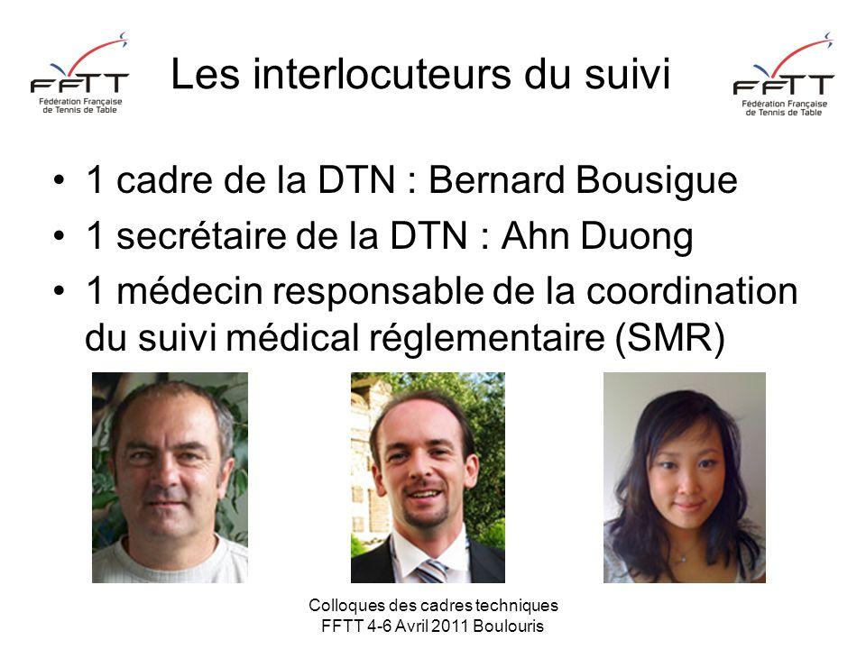 Colloques des cadres techniques FFTT 4-6 Avril 2011 Boulouris Les interlocuteurs du suivi 1 cadre de la DTN : Bernard Bousigue 1 secrétaire de la DTN : Ahn Duong 1 médecin responsable de la coordination du suivi médical réglementaire (SMR)