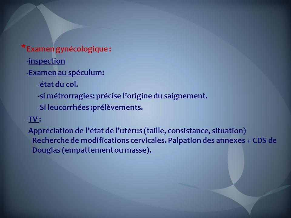 * Examen gynécologique : -inspection -Examen au spéculum: -état du col.