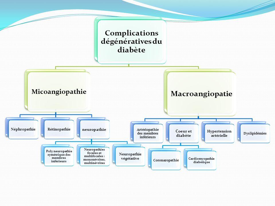 Complications dégénératives du diabète Micoangiopathie NéphropathieRétinopathie neuropathie Poly neuropathie symétrique des membres inférieurs Neuropa