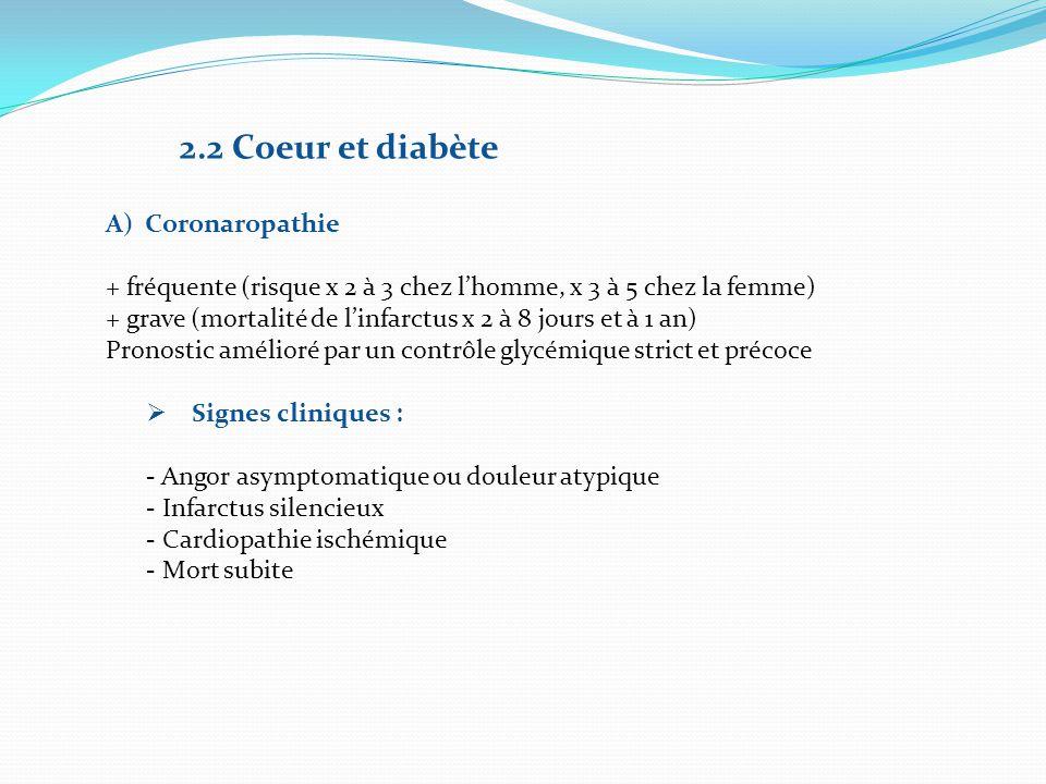 2.2 Coeur et diabète A)Coronaropathie + fréquente (risque x 2 à 3 chez l'homme, x 3 à 5 chez la femme) + grave (mortalité de l'infarctus x 2 à 8 jours