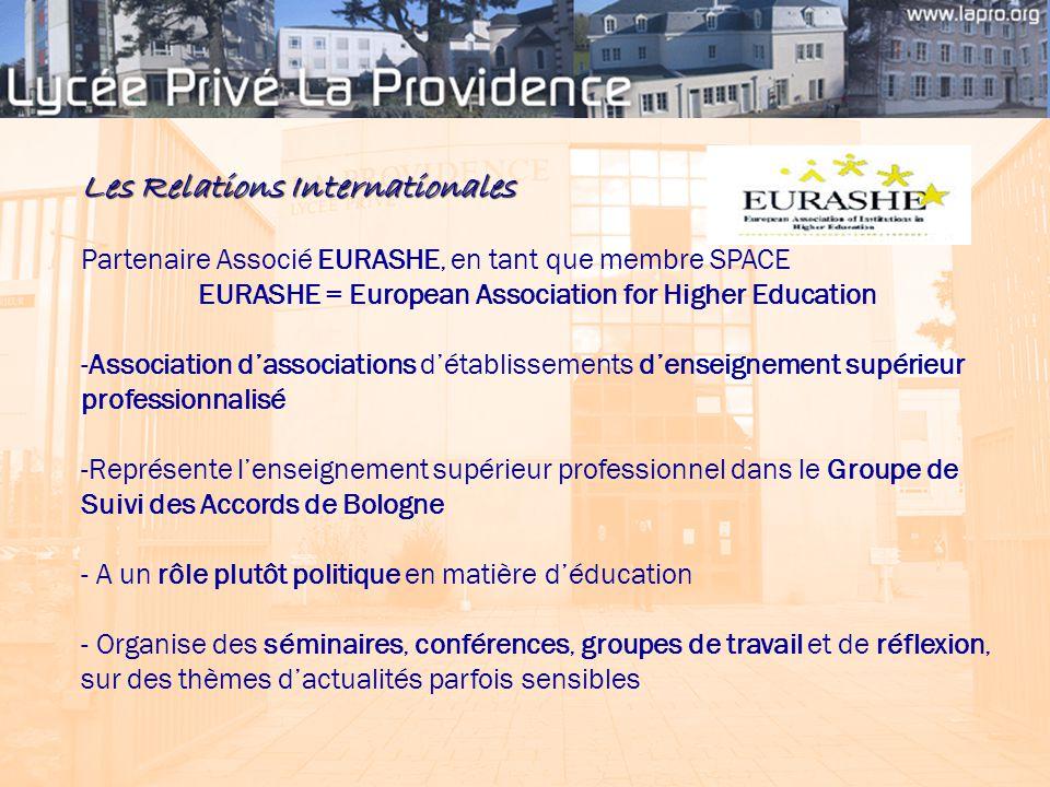 Les Relations Internationales Partenaire Associé EURASHE, en tant que membre SPACE EURASHE = European Association for Higher Education -Association d'