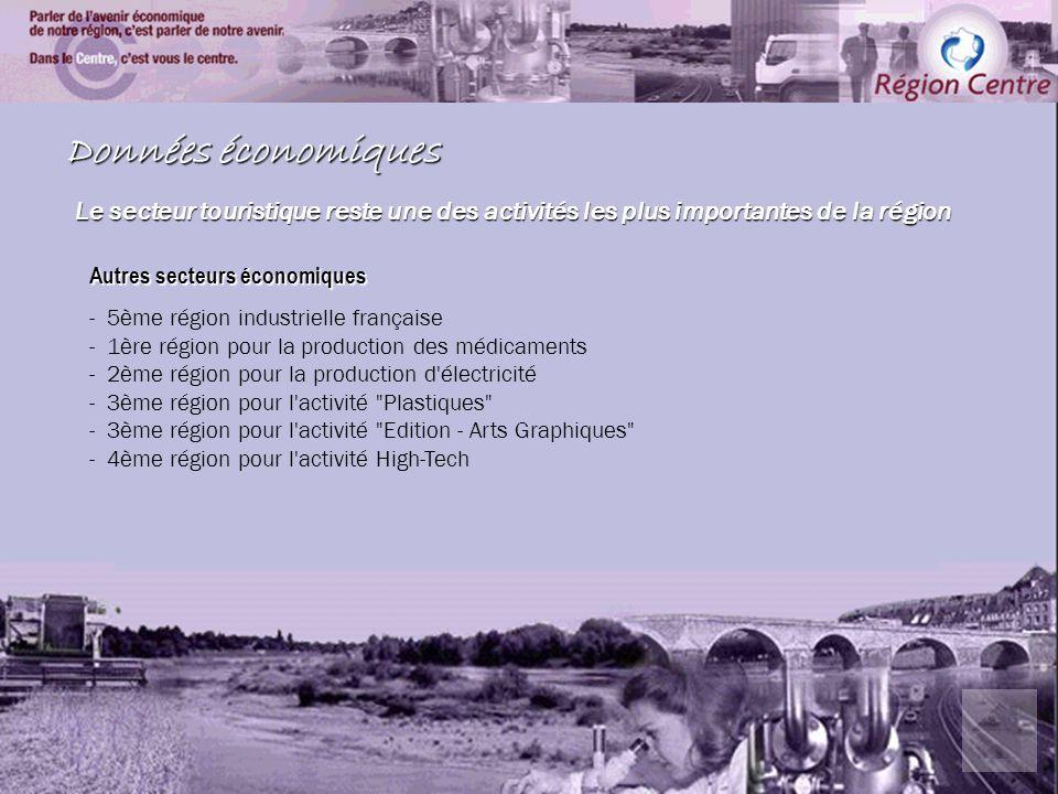 Autres secteurs économiques - 5ème région industrielle française - 1ère région pour la production des médicaments - 2ème région pour la production d électricité - 3ème région pour l activité Plastiques - 3ème région pour l activité Edition - Arts Graphiques - 4ème région pour l activité High-Tech Données économiques Le secteur touristique reste une des activités les plus importantes de la région