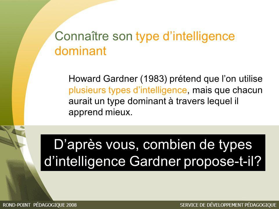 SERVICE DE DÉVELOPPEMENT PÉDAGOGIQUEROND-POINT PÉDAGOGIQUE 2008 Connaître son type d'intelligence dominant Howard Gardner (1983) prétend que l'on utilise plusieurs types d'intelligence, mais que chacun aurait un type dominant à travers lequel il apprend mieux.