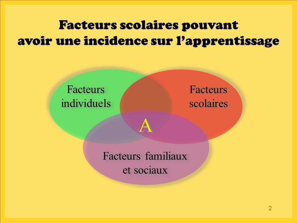 2 Facteurs scolaires pouvant avoir une incidence sur l'apprentissage Facteurs individuels Facteurs individuels Facteurs scolaires Facteurs familiaux e