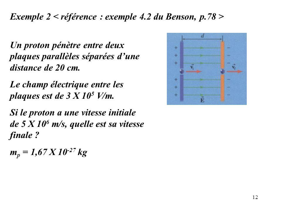 12 Exemple 2 Un proton pénètre entre deux plaques parallèles séparées d'une distance de 20 cm. Le champ électrique entre les plaques est de 3 X 10 5 V