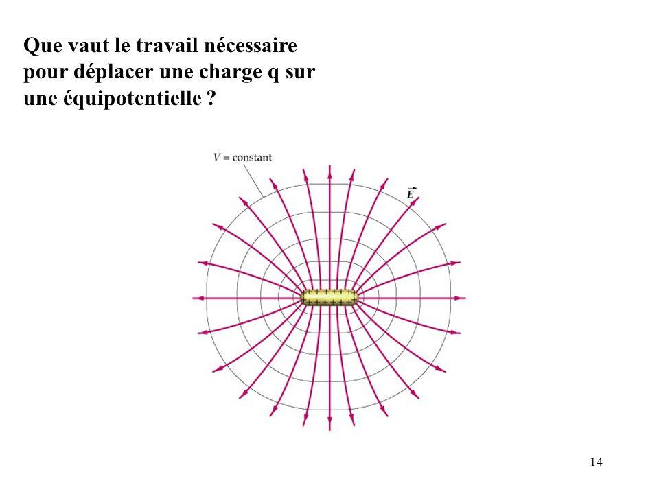 14 Que vaut le travail nécessaire pour déplacer une charge q sur une équipotentielle ?