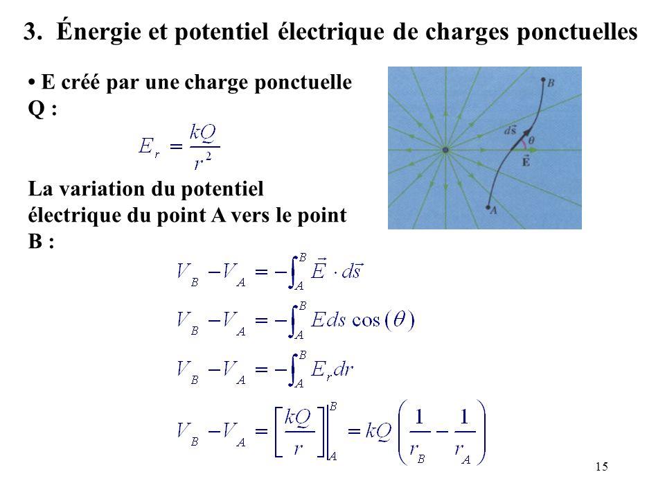 15 3. Énergie et potentiel électrique de charges ponctuelles E créé par une charge ponctuelle Q : La variation du potentiel électrique du point A vers