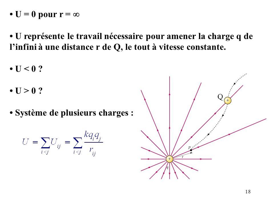 18 U = 0 pour r =  U représente le travail nécessaire pour amener la charge q de l'infini à une distance r de Q, le tout à vitesse constante. U < 0 ?
