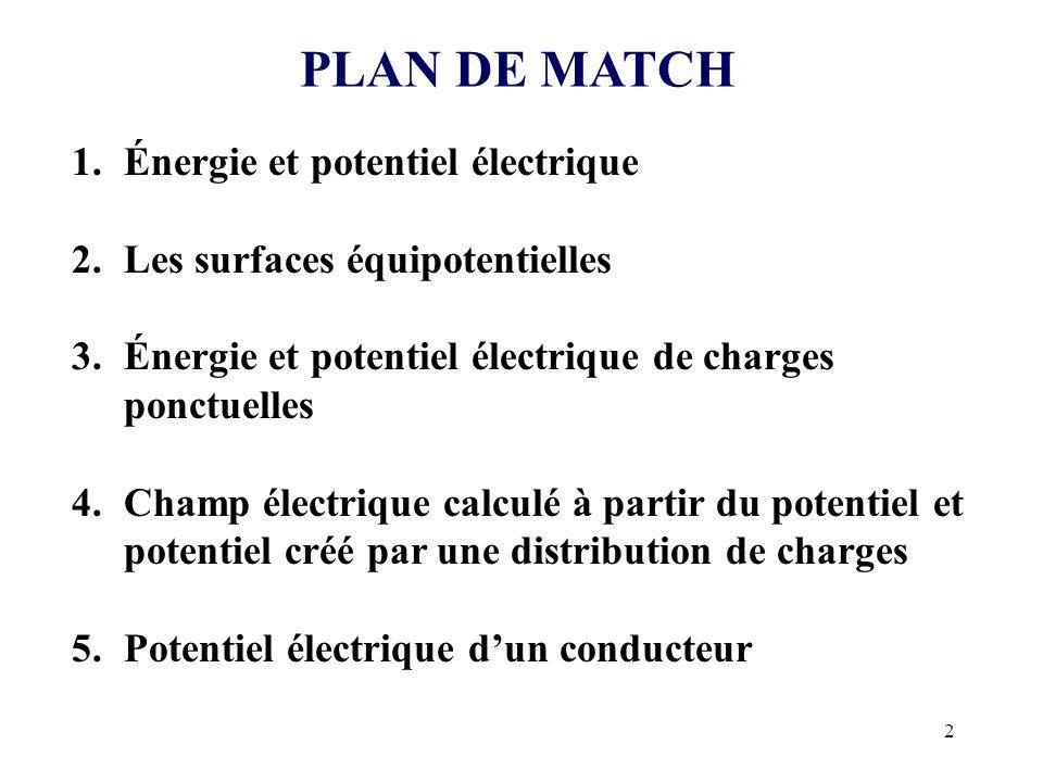 2 PLAN DE MATCH 1.Énergie et potentiel électrique 2.Les surfaces équipotentielles 3.Énergie et potentiel électrique de charges ponctuelles 4.Champ éle