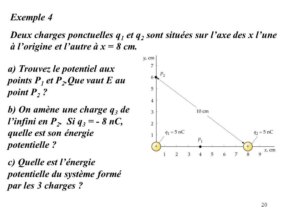 20 Exemple 4 Deux charges ponctuelles q 1 et q 2 sont situées sur l'axe des x l'une à l'origine et l'autre à x = 8 cm. a) Trouvez le potentiel aux poi