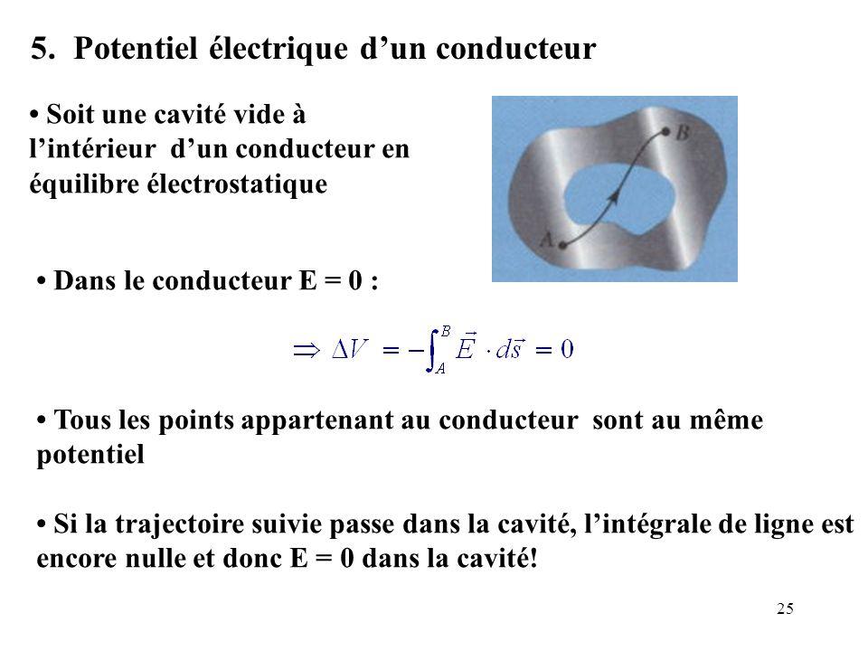 25 5. Potentiel électrique d'un conducteur Soit une cavité vide à l'intérieur d'un conducteur en équilibre électrostatique Dans le conducteur E = 0 :