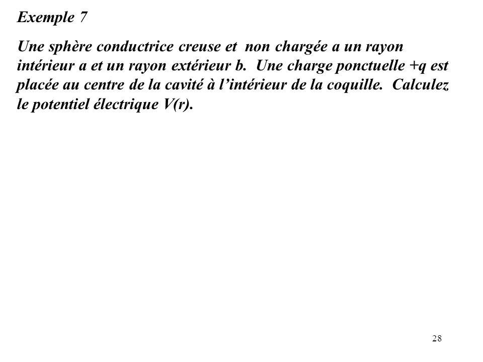 28 Exemple 7 Une sphère conductrice creuse et non chargée a un rayon intérieur a et un rayon extérieur b. Une charge ponctuelle +q est placée au centr