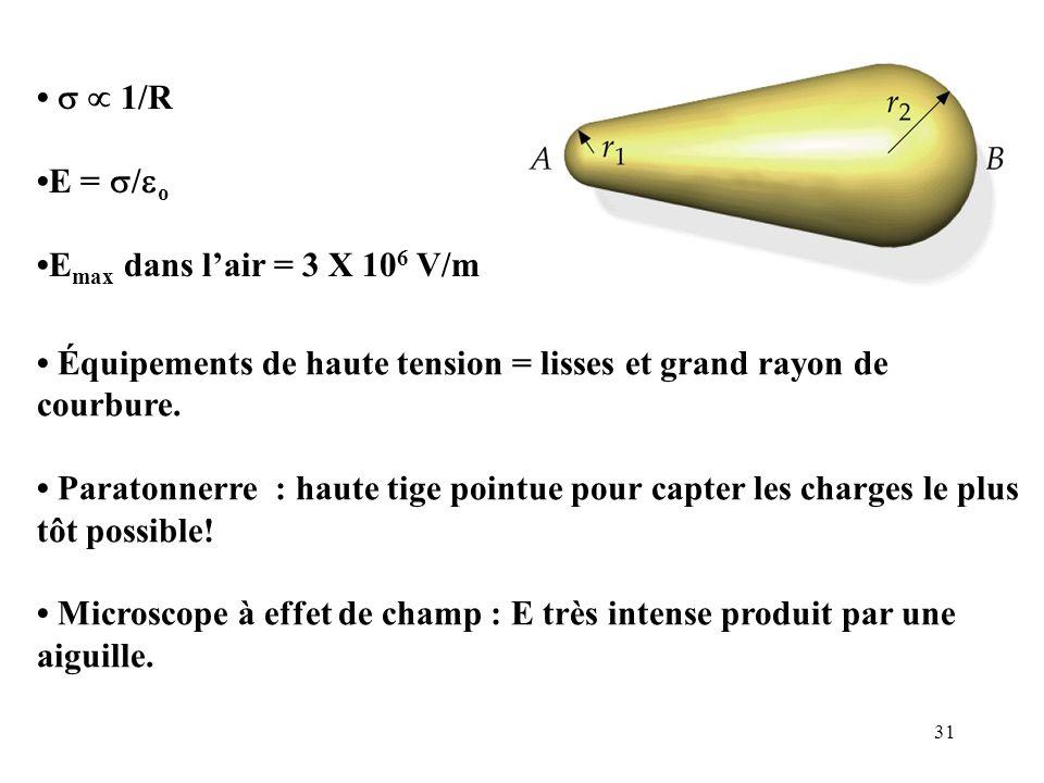 31   1/R E =  /  o E max dans l'air = 3 X 10 6 V/m Équipements de haute tension = lisses et grand rayon de courbure. Paratonnerre : haute tige poi