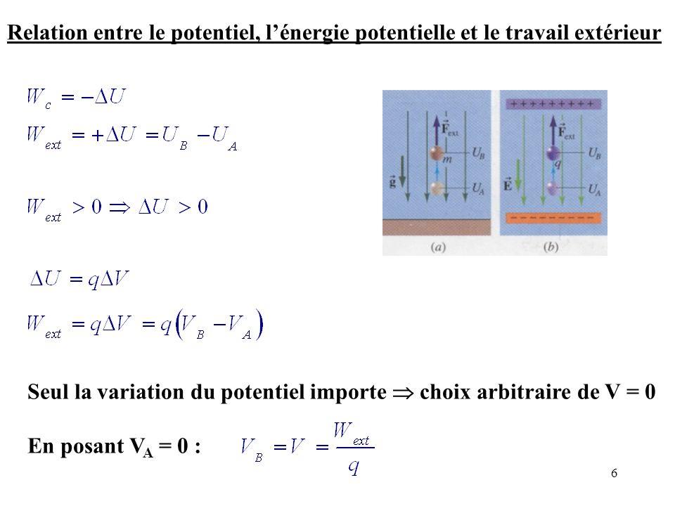 6 Relation entre le potentiel, l'énergie potentielle et le travail extérieur Seul la variation du potentiel importe  choix arbitraire de V = 0 En pos
