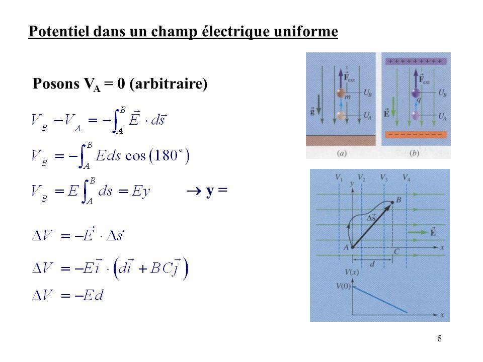 8 Potentiel dans un champ électrique uniforme Posons V A = 0 (arbitraire)  y =