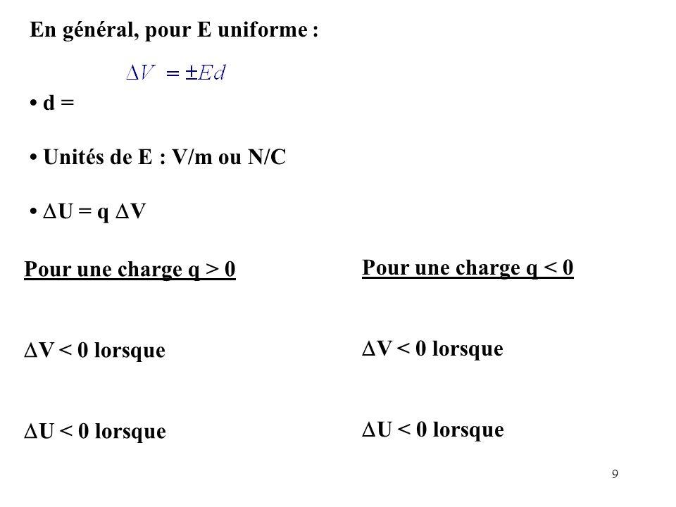 9 En général, pour E uniforme : d = Unités de E : V/m ou N/C  U = q  V Pour une charge q > 0  V < 0 lorsque  U < 0 lorsque Pour une charge q < 0 