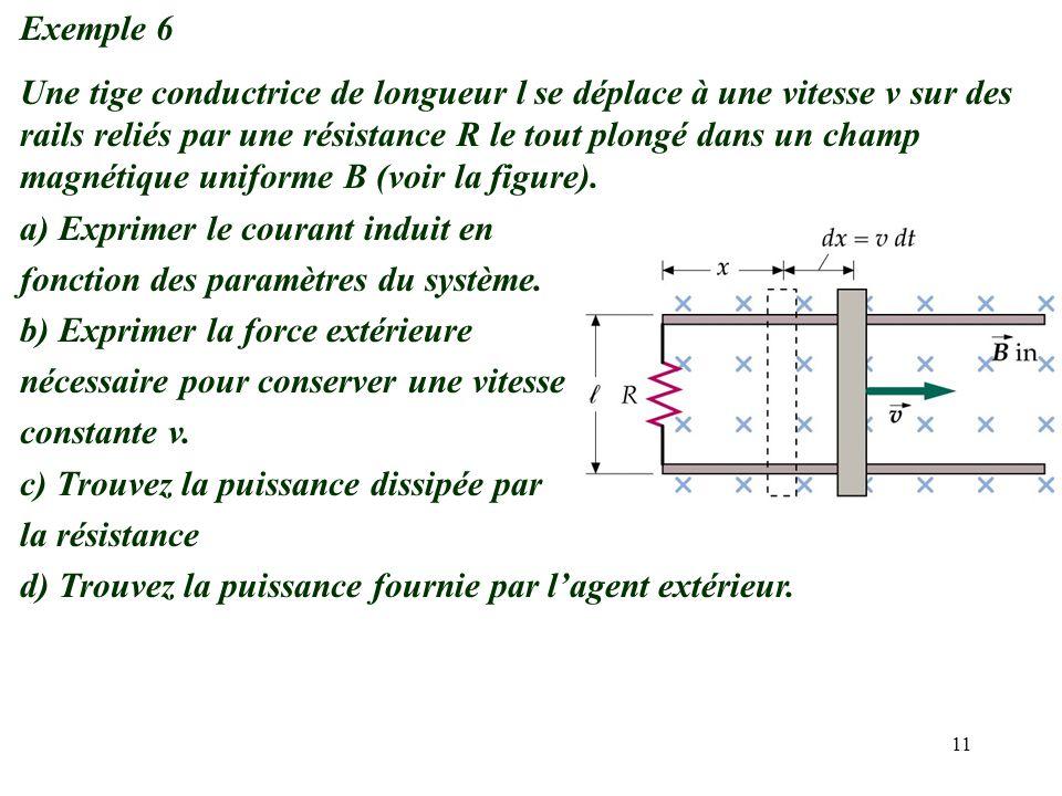 11 Exemple 6 Une tige conductrice de longueur l se déplace à une vitesse v sur des rails reliés par une résistance R le tout plongé dans un champ magn