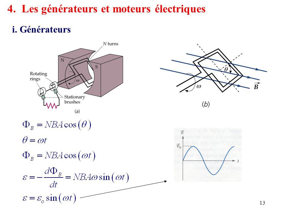 13 4. Les générateurs et moteurs électriques i. Générateurs