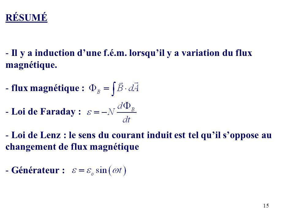 15 RÉSUMÉ - Il y a induction d'une f.é.m. lorsqu'il y a variation du flux magnétique. - flux magnétique : - Loi de Faraday : - Loi de Lenz : le sens d
