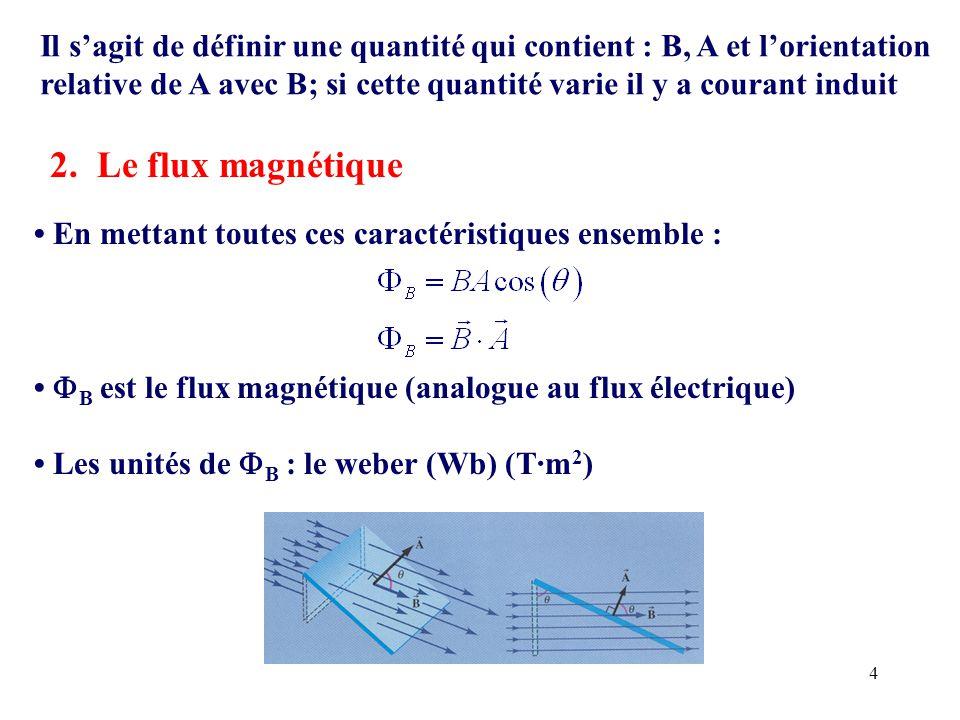 4 Il s'agit de définir une quantité qui contient : B, A et l'orientation relative de A avec B; si cette quantité varie il y a courant induit 2. Le flu