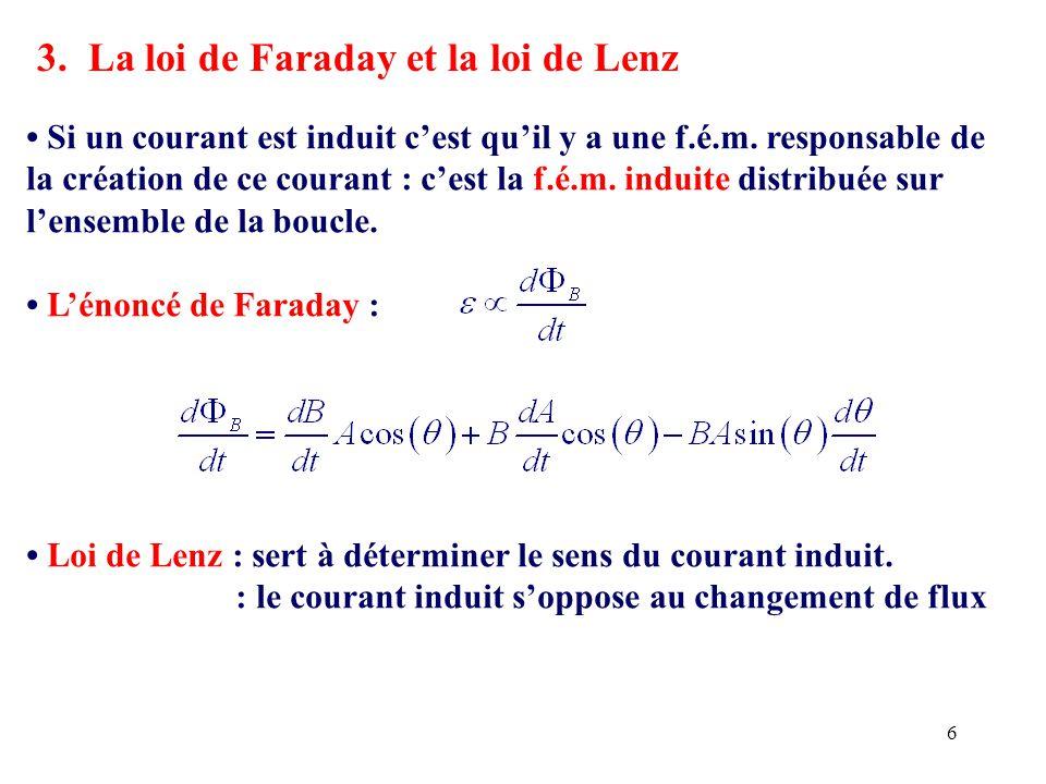 6 3. La loi de Faraday et la loi de Lenz Si un courant est induit c'est qu'il y a une f.é.m. responsable de la création de ce courant : c'est la f.é.m