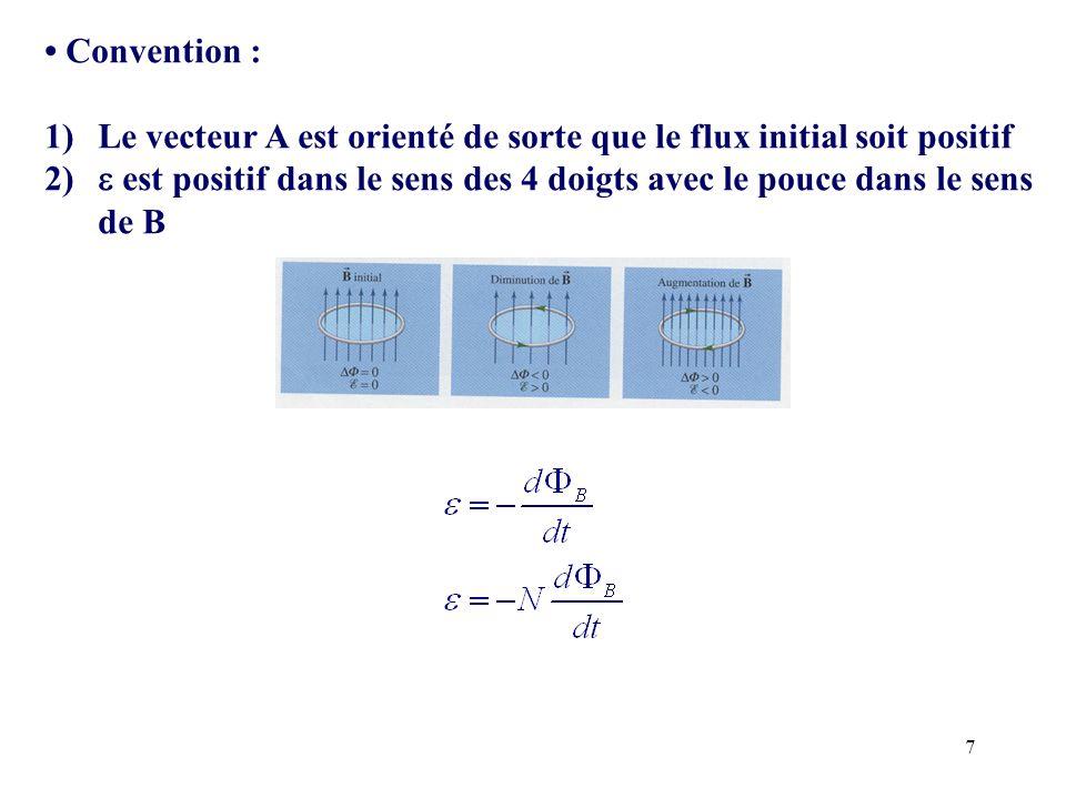 7 Convention : 1)Le vecteur A est orienté de sorte que le flux initial soit positif 2)  est positif dans le sens des 4 doigts avec le pouce dans le s