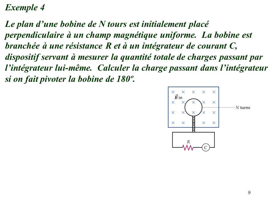 9 Exemple 4 Le plan d'une bobine de N tours est initialement placé perpendiculaire à un champ magnétique uniforme. La bobine est branchée à une résist
