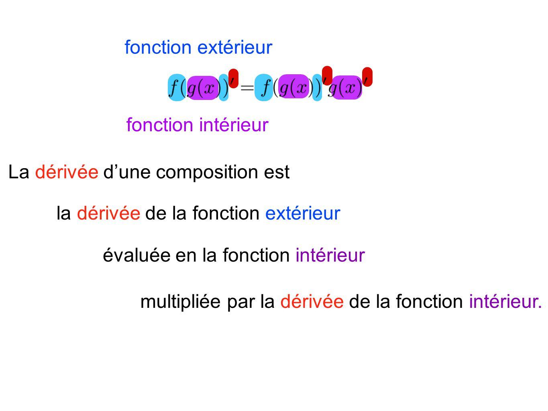 multipliée par la dérivée de la fonction intérieur.
