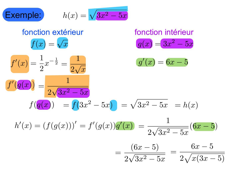 Exemple: fonction extérieurfonction intérieur