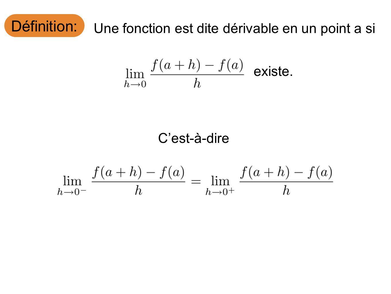 Définition: Une fonction est dite dérivable en un point a si C'est-à-dire existe.