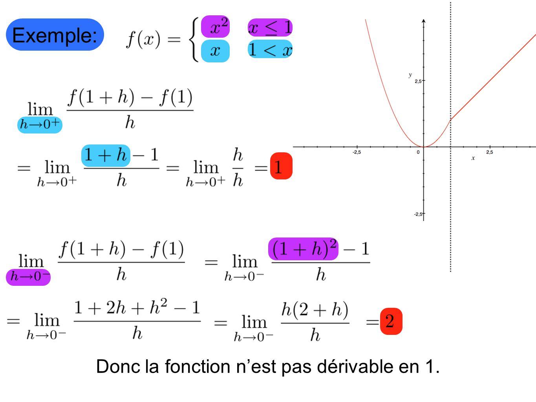 Exemple: Donc la fonction n'est pas dérivable en 1.