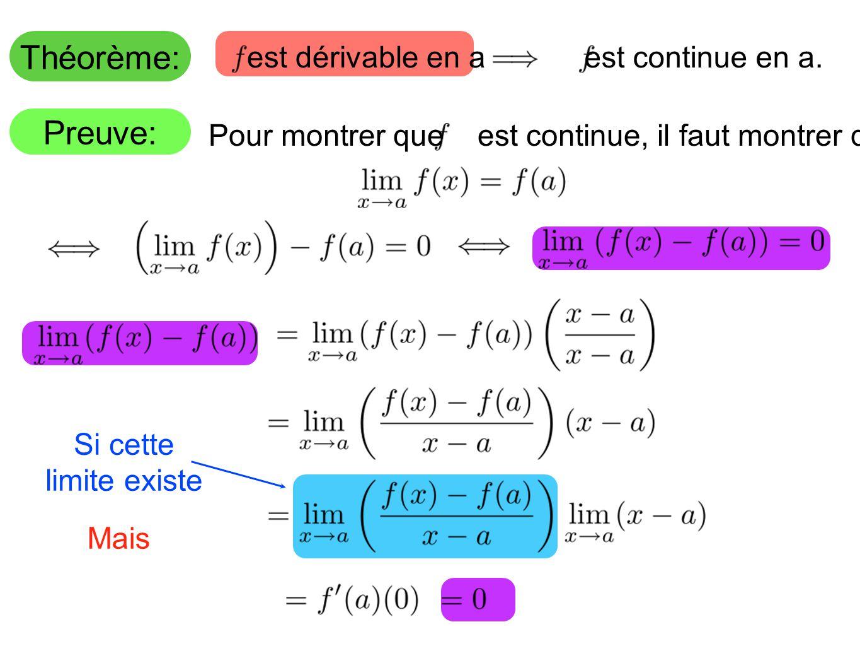 Théorème: Preuve: Mais Si cette limite existe est dérivable en aest continue en a.