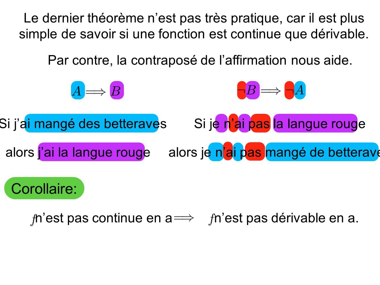 Corollaire: Si j'ai mangé des betteraves Le dernier théorème n'est pas très pratique, car il est plus simple de savoir si une fonction est continue que dérivable.