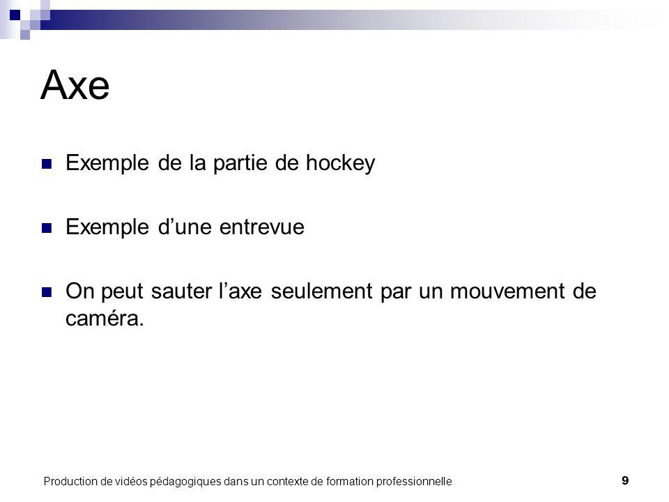 Production de vidéos pédagogiques dans un contexte de formation professionnelle9 Axe Exemple de la partie de hockey Exemple d'une entrevue On peut sauter l'axe seulement par un mouvement de caméra.