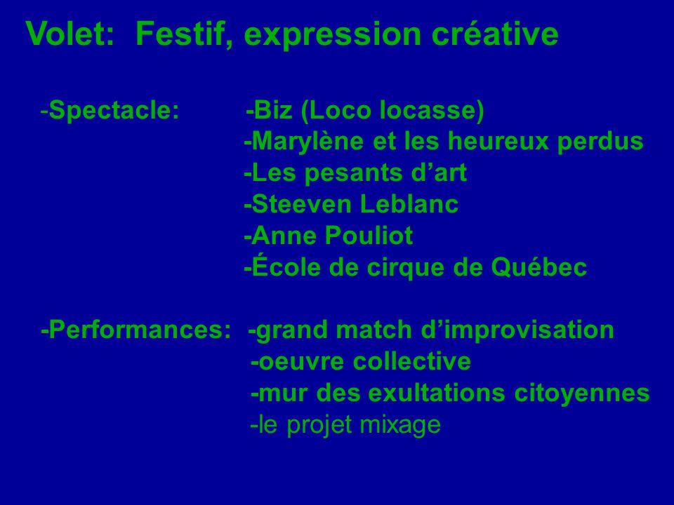 Volet: Festif, expression créative -Spectacle: -Biz (Loco locasse) -Marylène et les heureux perdus -Les pesants d'art -Steeven Leblanc -Anne Pouliot -